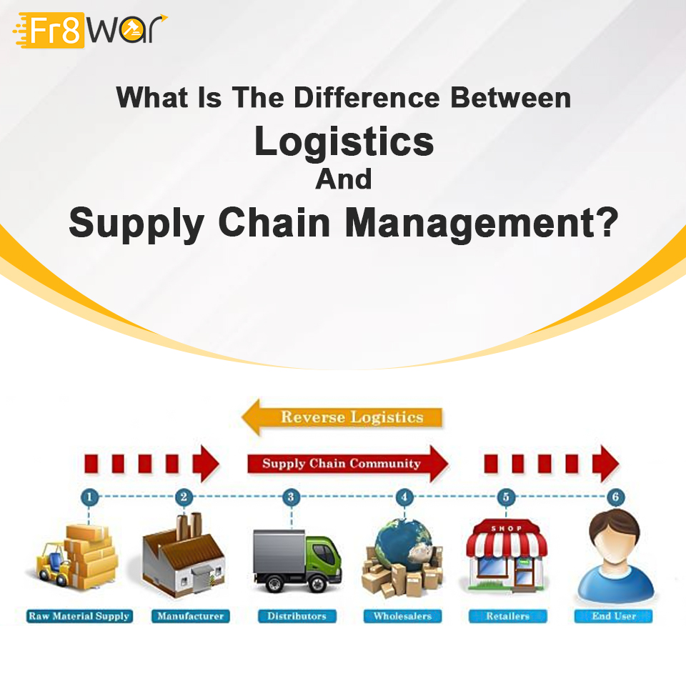 WHAT IS THE DIFFERENCE BETWEEN LOGISTICS AND SUPPLY CHAIN MANAGEMENT?